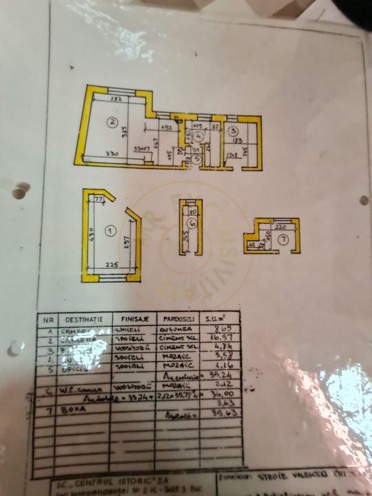 Apartament 2 camere Ultracentral - Universitate 7
