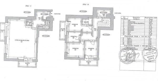 Penthouse de vanzare  Panduri 8